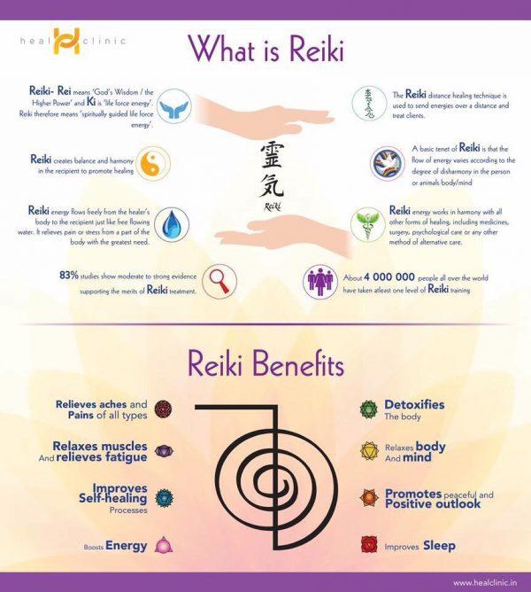 reiki courses online